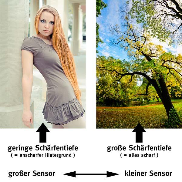 sensor-schaerfentiefe